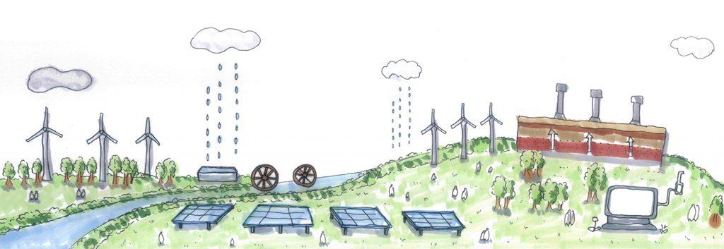 都市型SDGs 鎌倉