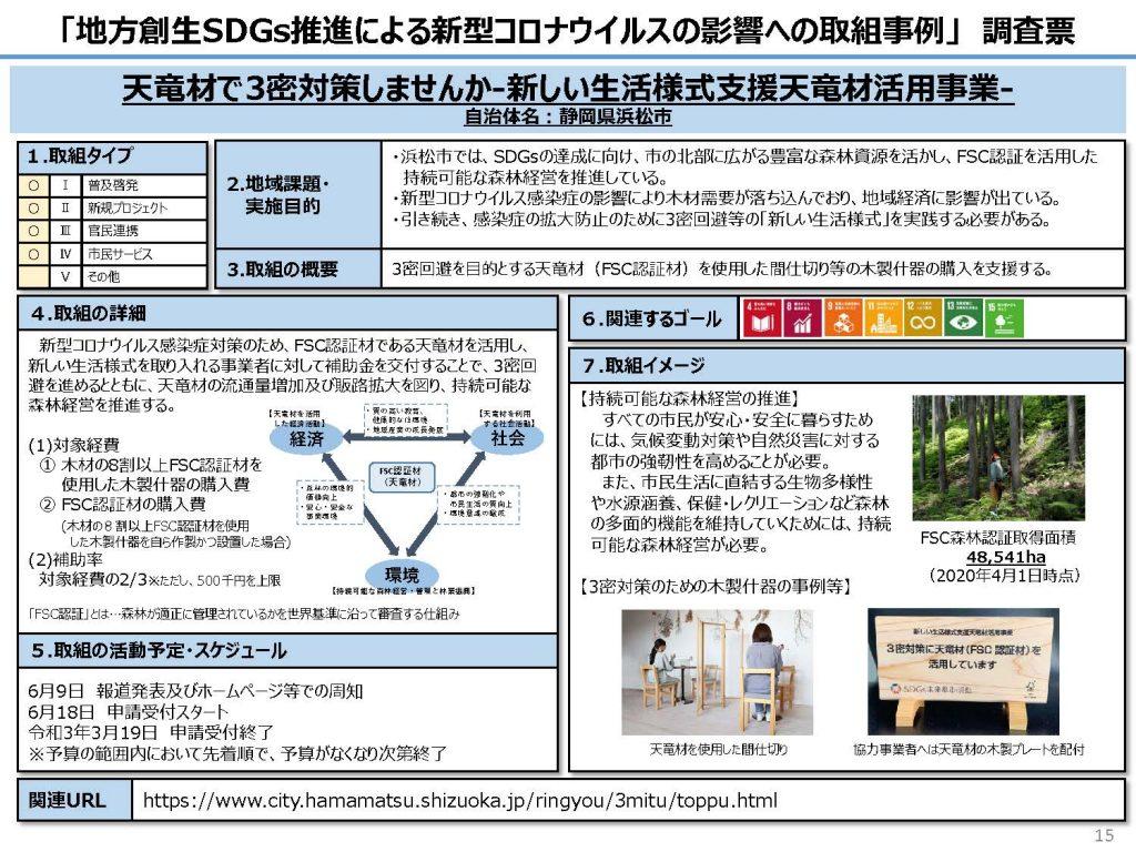 地方創生SDGs推進による新型コロナウイルスへの対応